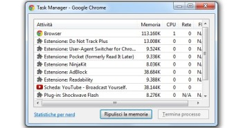Il Task Manager di Chrome
